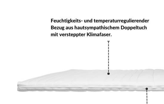 basic-topper_infografik-mobile_slide01