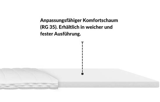 basic-topper_infografik-mobile_slide02